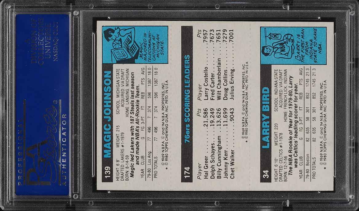 1980 Topps Basketball Larry Bird & Magic Johnson ROOKIE RC PSA 8 NM-MT (PWCC) - Image 2