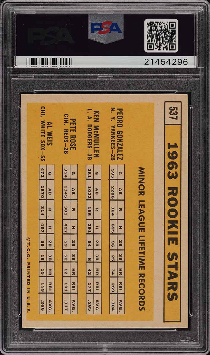 1963 Topps Pete Rose ROOKIE RC #537 PSA 8.5 NM-MT+ (PWCC) - Image 2