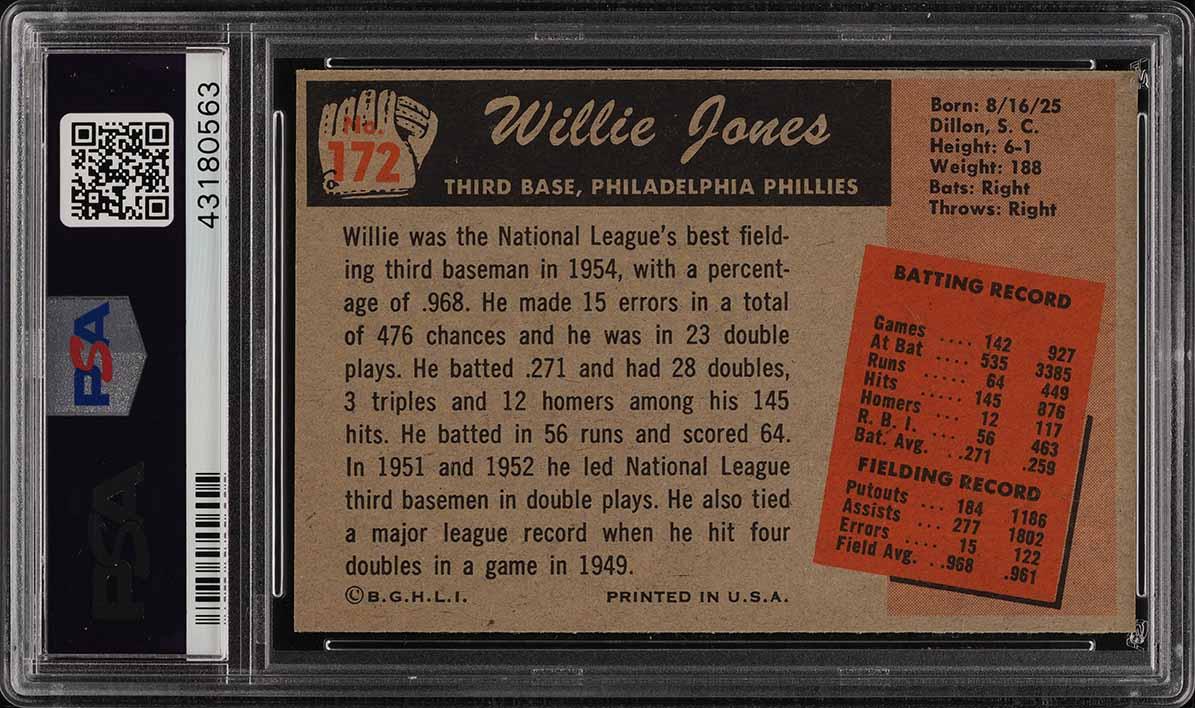 1955 Bowman Willie Jones #172 PSA 8 NM-MT (PWCC) - Image 2