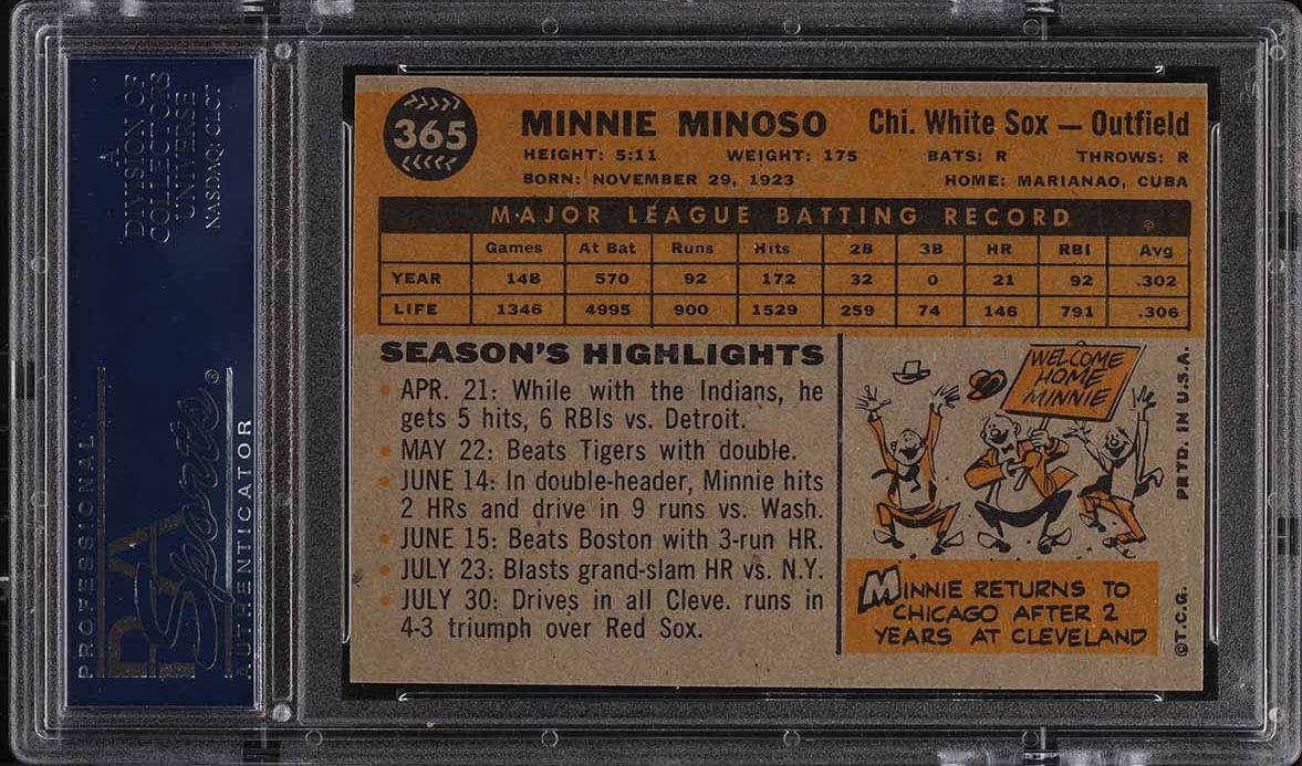 1960 Topps Minnie Minoso #365 PSA 8 NM-MT - Image 2