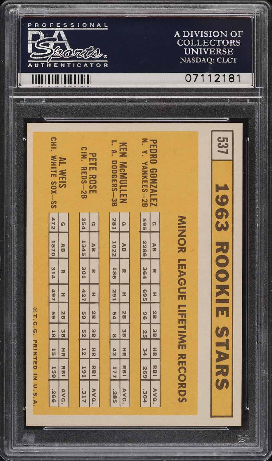 1963 Topps Pete Rose ROOKIE RC #537 PSA 9 MINT - Image 2
