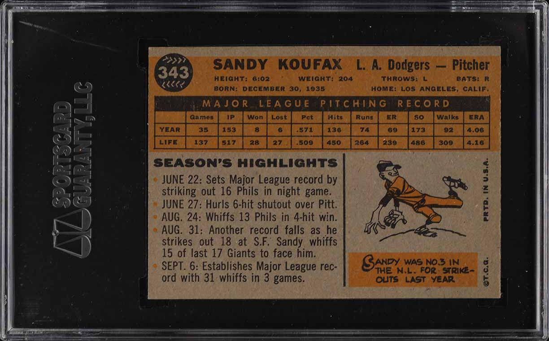 1960 Topps Sandy Koufax #343 SGC 7.5 NRMT+ - Image 2