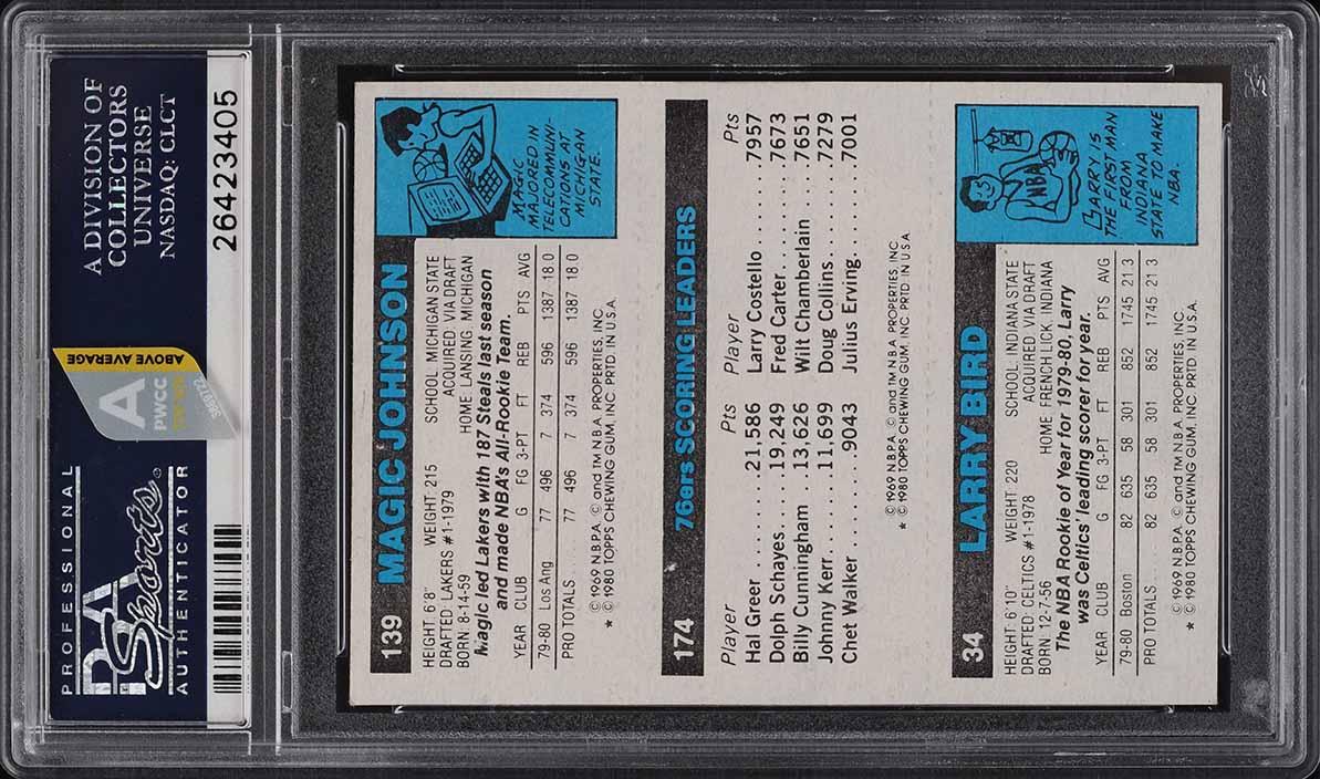 1980 Topps Basketball Larry Bird & Magic Johnson ROOKIE RC PSA 8 NM-MT (PWCC-A) - Image 2