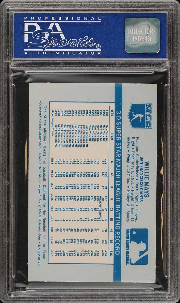 1970 Kellogg's Willie Mays #12 PSA 8 NM-MT (PWCC) - Image 2